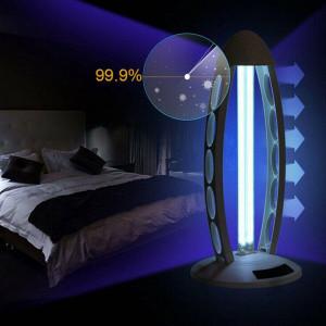 Бактерицидные светильники для Вашей защиты!